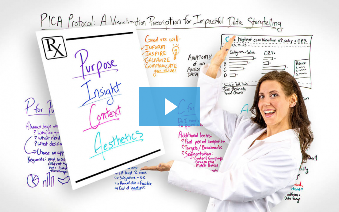 Moz Whiteboard Friday: The PICA Protocol™ Prescription for Healthy, Impactful Data Storytelling