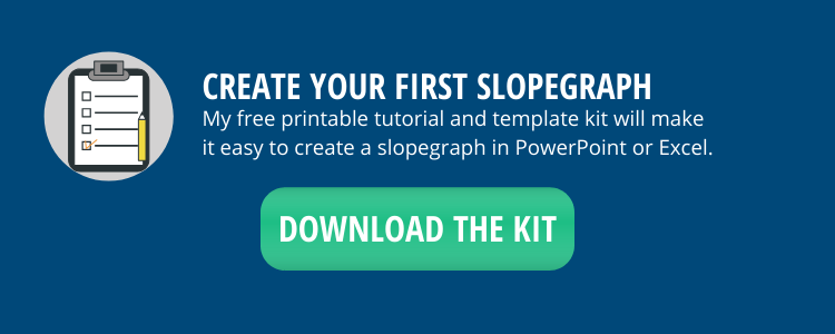 Free Slopegraph Tutorial and Templates Checklist Kit Download