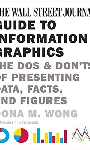 The Wall Street Journal Guide to Information Graphics: The Dos and Don'ts of Presenting Data, Facts, and Figures - Dona M. Wong