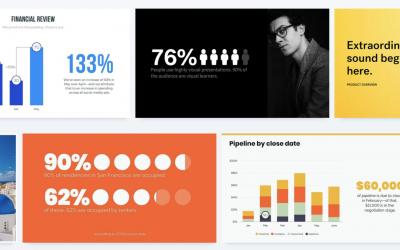Predictive Presentation Design Made Easy with Beautiful.ai